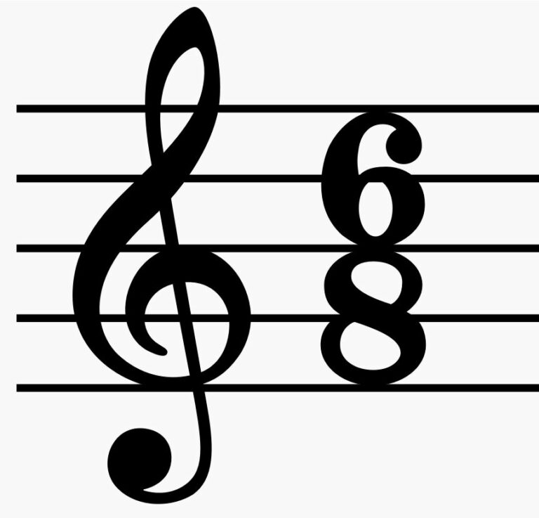 Time Signatures and Meter: A Beginner's Guide