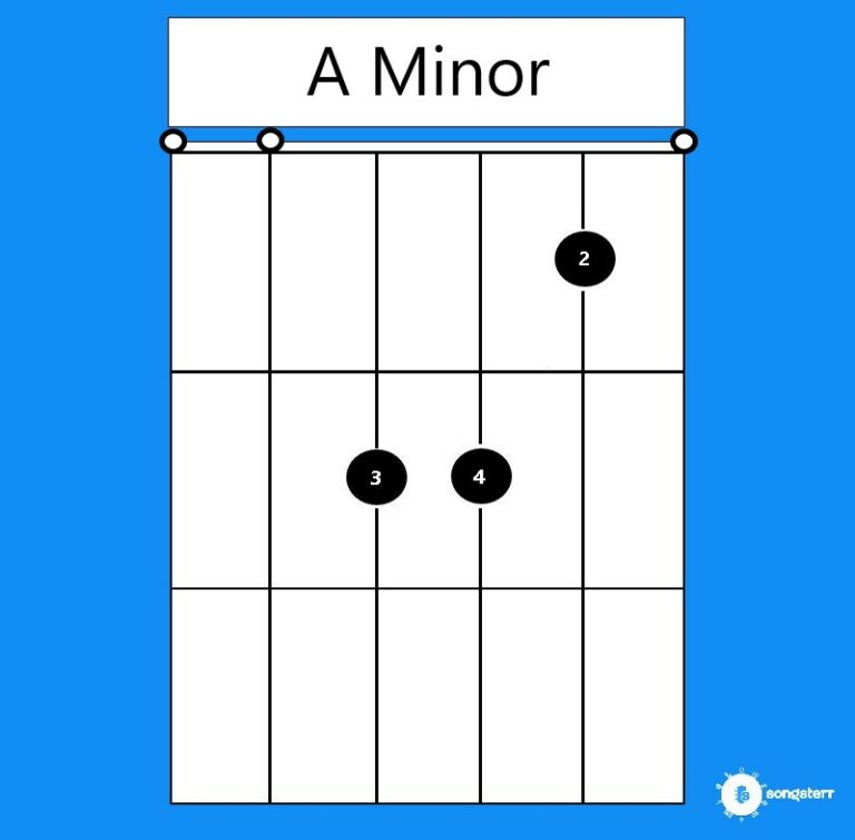 How to Play an A Minor Chord on Guitar
