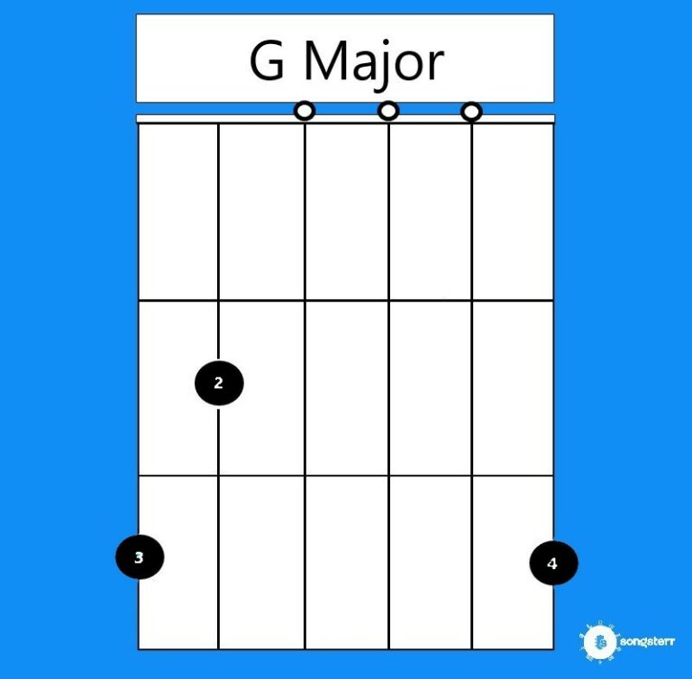 How to Play a G Major Chord on Guitar