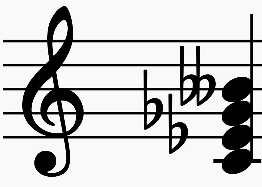 C Diminished Seventh Chord