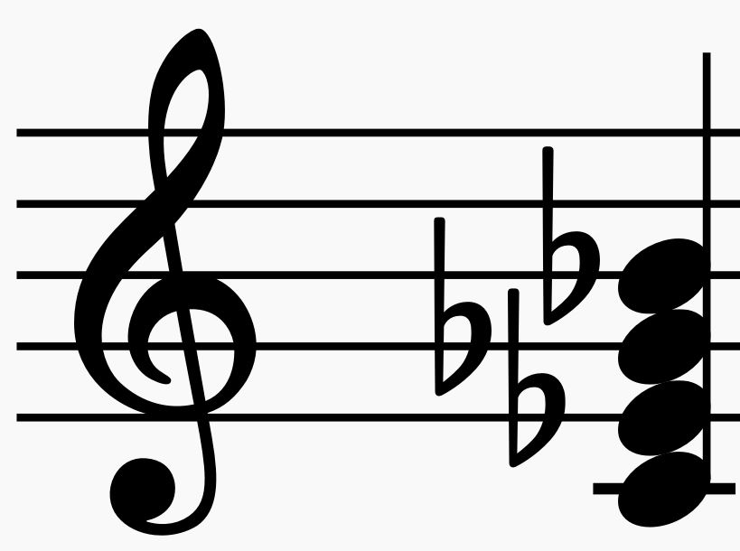 C Half-Diminished Seventh chord on musical staff