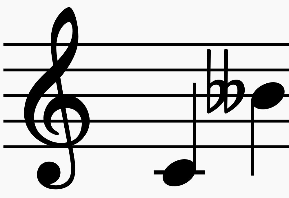Diminished Seventh musical interval