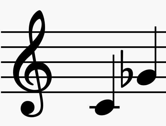 Diminished fifth musical interval