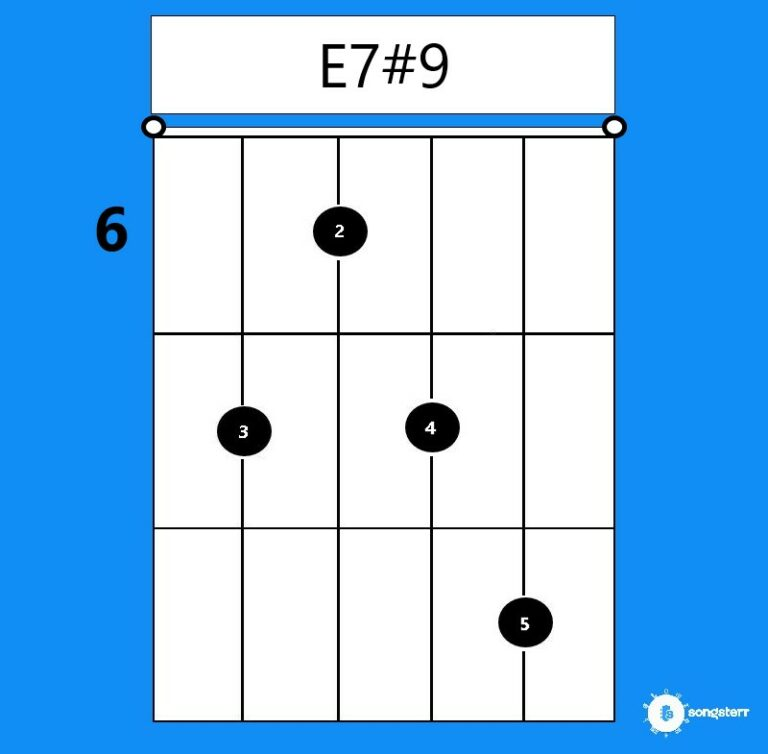 The Music Theory Behind the Hendrix Chord, and How to Play It